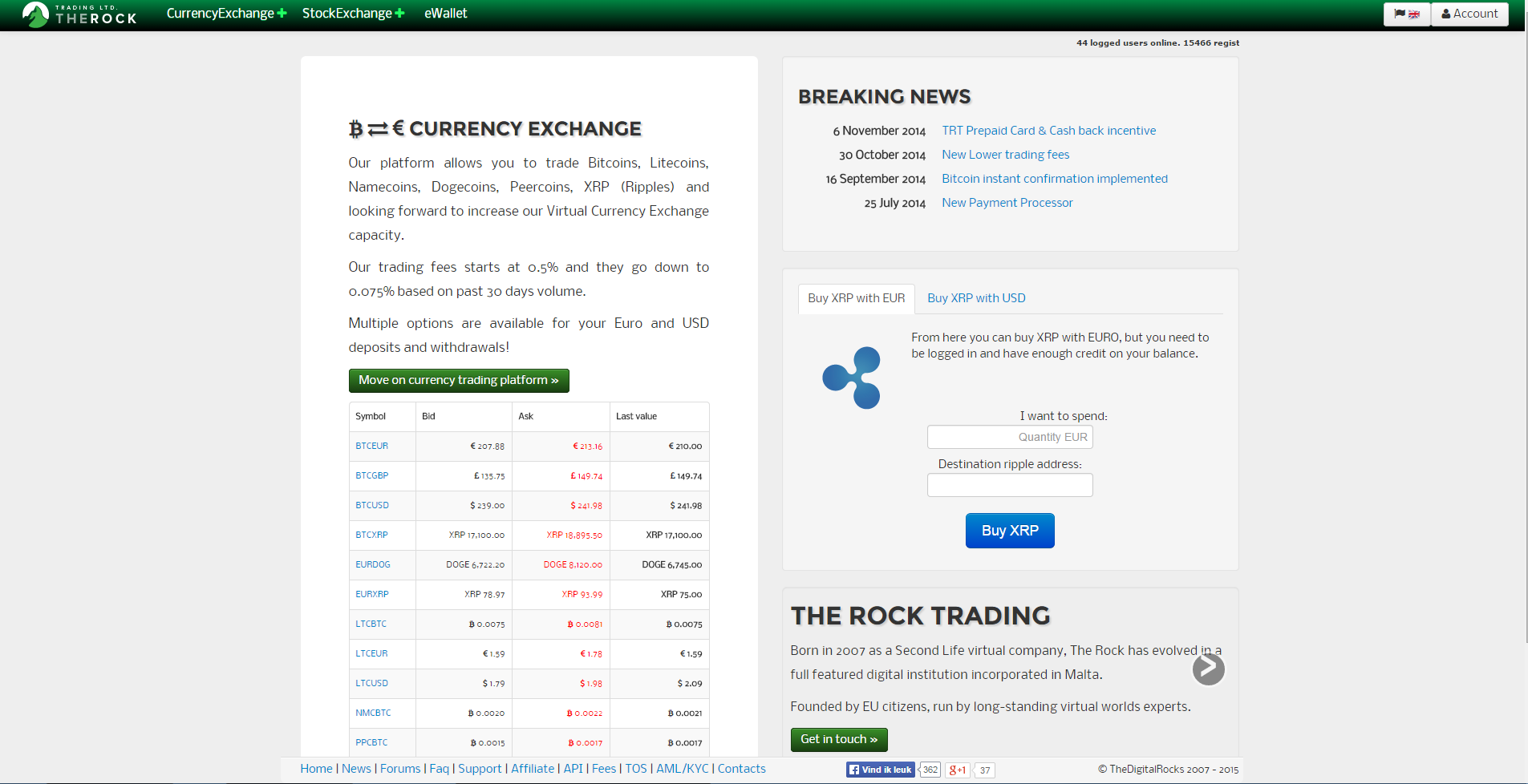 Buy and sell on The Rock Trading